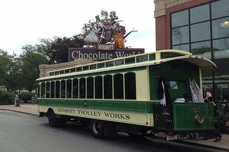 Hershey Trolley Works